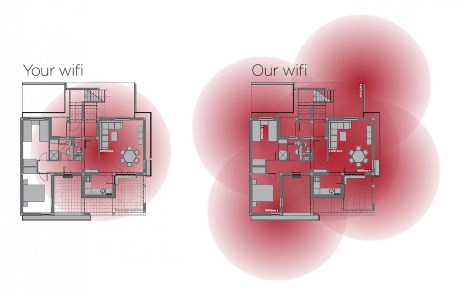 Our WI-FI